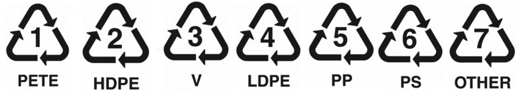 Image of the different recycling labels